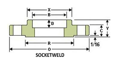 mss sp 110 standard pdf